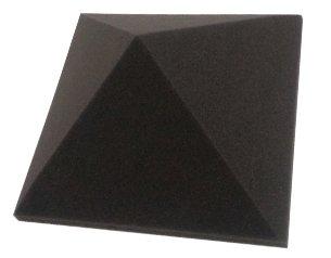 Akustik Piramit Panel Sünger Fiyatları
